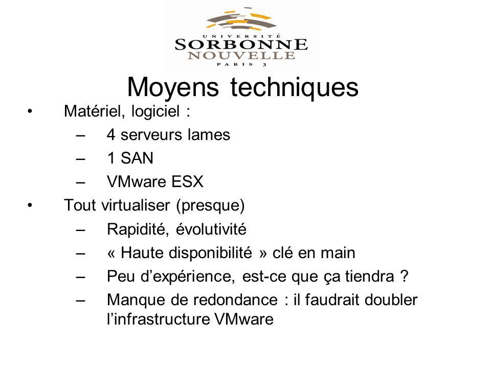 Moyens techniques Matériel, logiciel : –4 serveurs lames –1 SAN –VMware ESX Tout virtualiser (presque) –Rapidité, évolutivité –« Haute disponibilité » clé en main –Peu dexpérience, est-ce que ça tiendra .