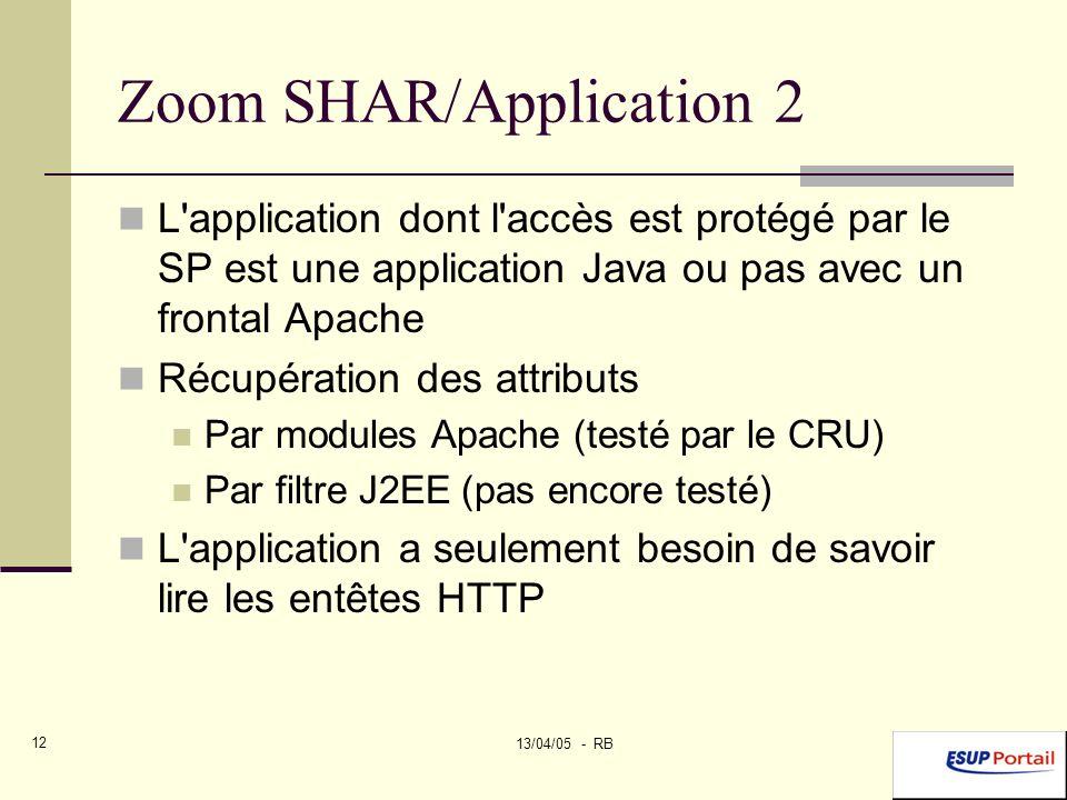 13/04/05 - RB 12 Zoom SHAR/Application 2 L application dont l accès est protégé par le SP est une application Java ou pas avec un frontal Apache Récupération des attributs Par modules Apache (testé par le CRU) Par filtre J2EE (pas encore testé) L application a seulement besoin de savoir lire les entêtes HTTP