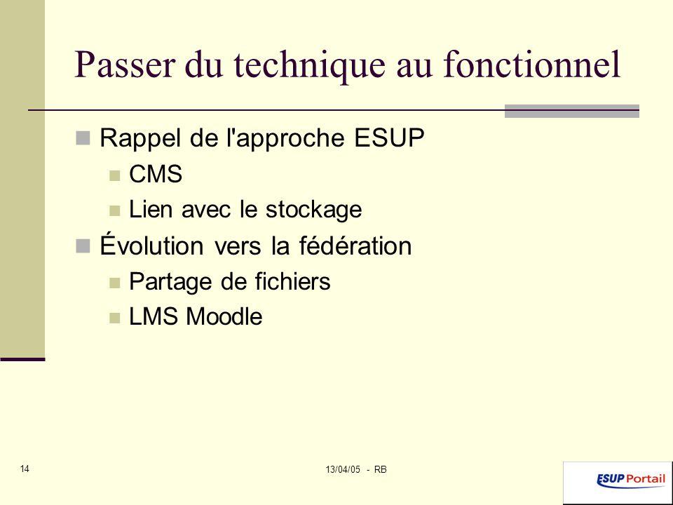 13/04/05 - RB 14 Passer du technique au fonctionnel Rappel de l approche ESUP CMS Lien avec le stockage Évolution vers la fédération Partage de fichiers LMS Moodle