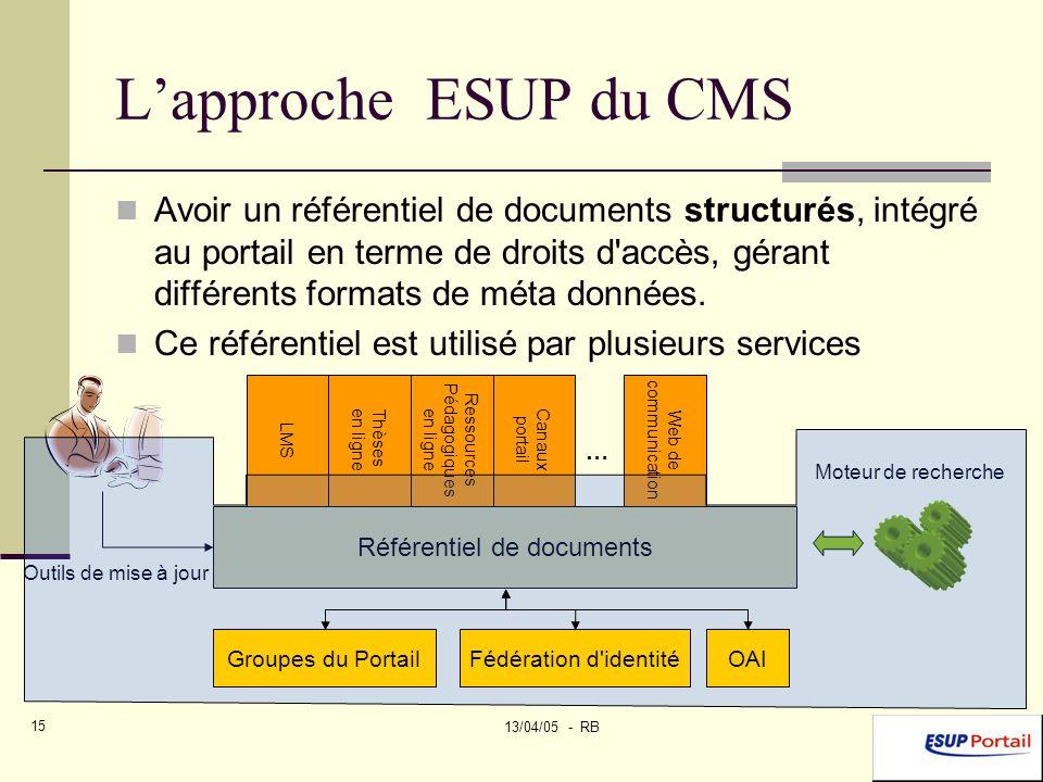 13/04/05 - RB 15 Lapproche ESUP du CMS Avoir un référentiel de documents structurés, intégré au portail en terme de droits d accès, gérant différents formats de méta données.