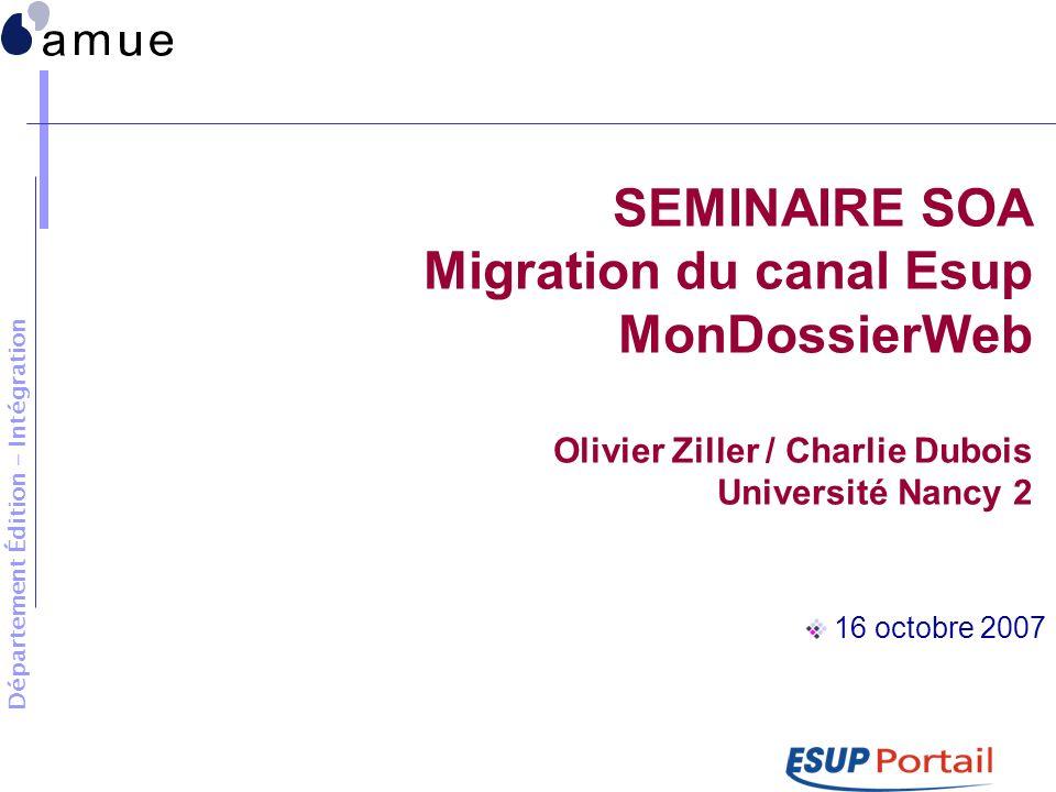 Département Édition - Intégration SEMINAIRE SOA Migration du canal Esup MonDossierWeb Olivier Ziller / Charlie Dubois Université Nancy 2 16 octobre 2007