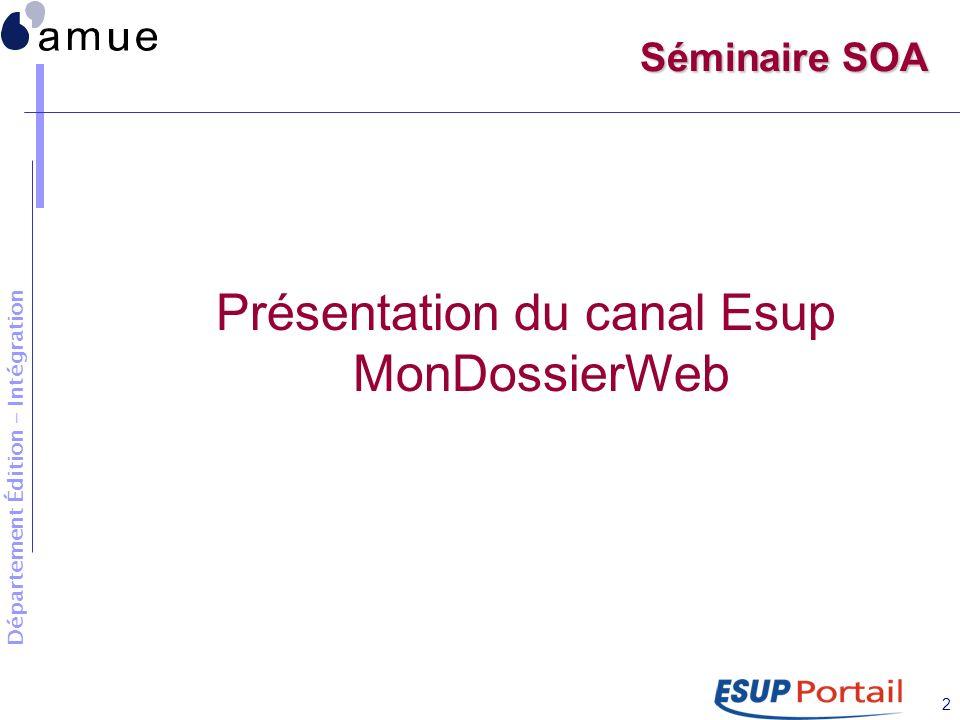 Département Édition - Intégration 2 Séminaire SOA Présentation du canal Esup MonDossierWeb