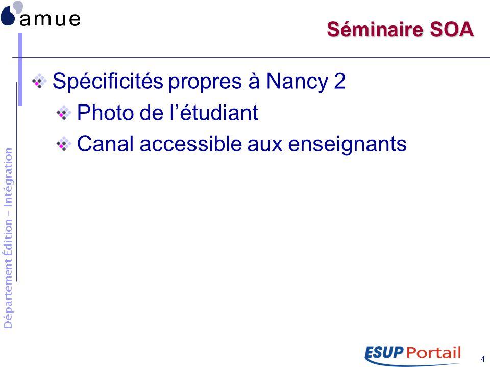 Département Édition - Intégration 4 Séminaire SOA Spécificités propres à Nancy 2 Photo de létudiant Canal accessible aux enseignants