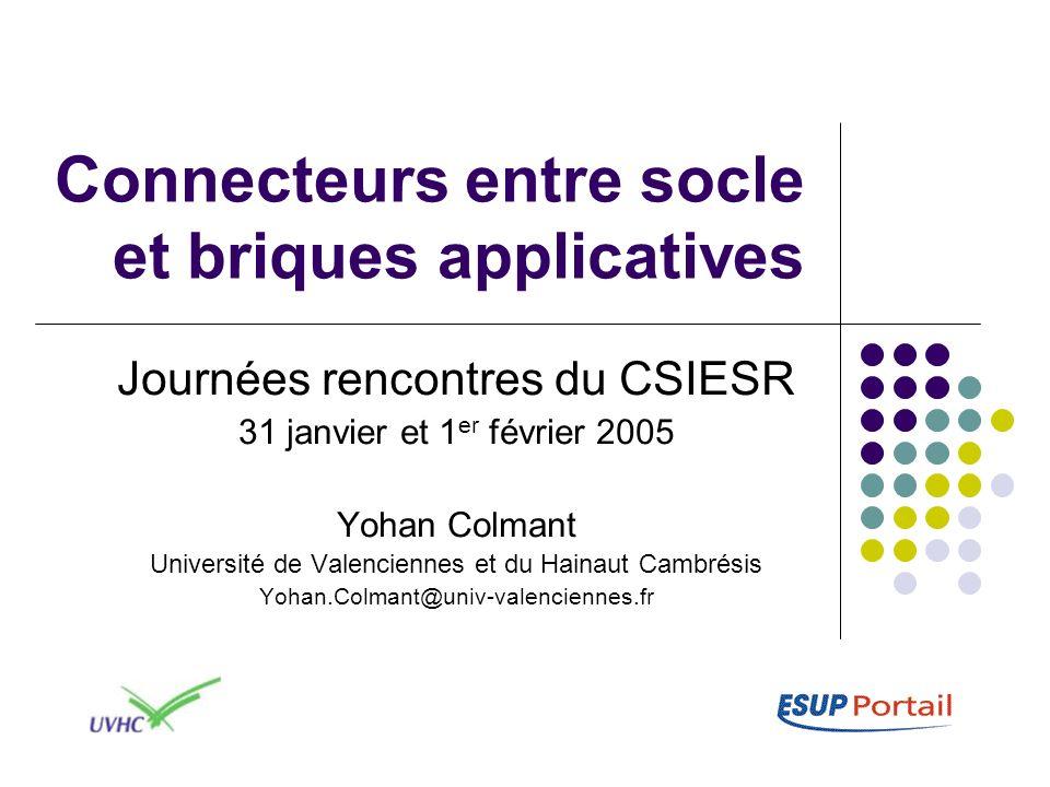 Connecteurs entre socle et briques applicatives Journées rencontres du CSIESR 31 janvier et 1 er février 2005 Yohan Colmant Université de Valenciennes et du Hainaut Cambrésis Yohan.Colmant@univ-valenciennes.fr