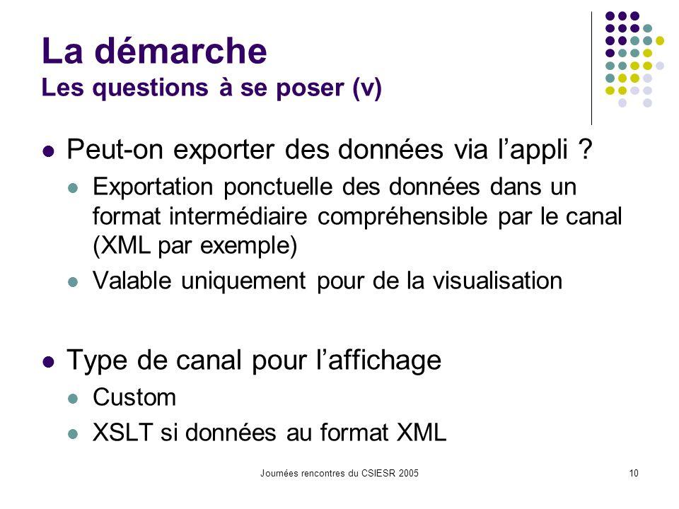 Journées rencontres du CSIESR 200510 La démarche Les questions à se poser (v) Peut-on exporter des données via lappli .