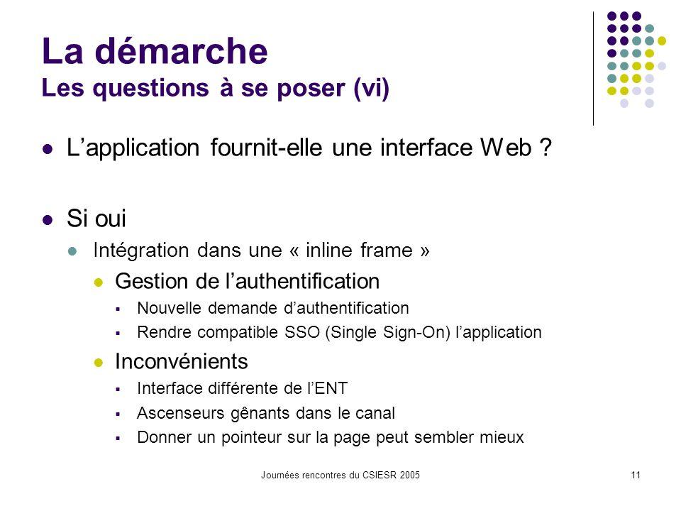 Journées rencontres du CSIESR 200511 La démarche Les questions à se poser (vi) Lapplication fournit-elle une interface Web ? Si oui Intégration dans u