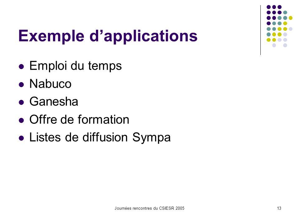 Journées rencontres du CSIESR 200513 Exemple dapplications Emploi du temps Nabuco Ganesha Offre de formation Listes de diffusion Sympa