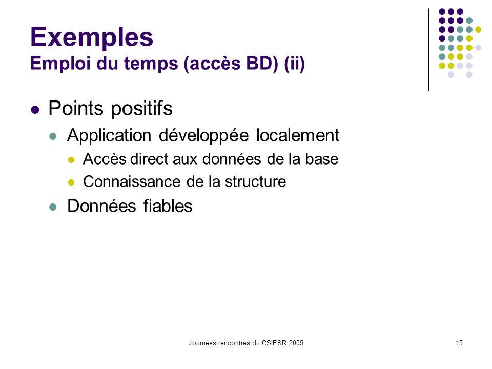 Journées rencontres du CSIESR 200515 Exemples Emploi du temps (accès BD) (ii) Points positifs Application développée localement Accès direct aux donné