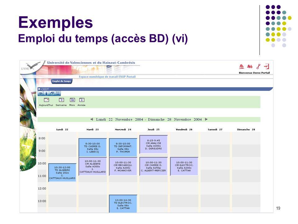 Journées rencontres du CSIESR 200519 Exemples Emploi du temps (accès BD) (vi)