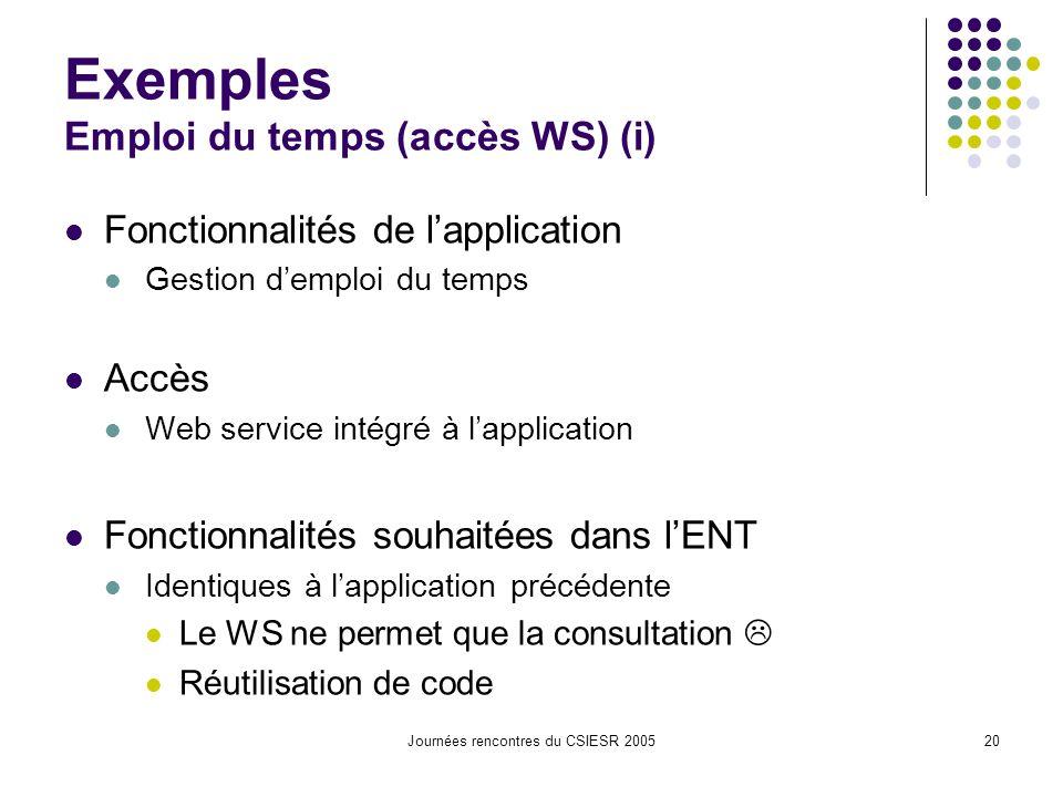 Journées rencontres du CSIESR 200520 Exemples Emploi du temps (accès WS) (i) Fonctionnalités de lapplication Gestion demploi du temps Accès Web servic