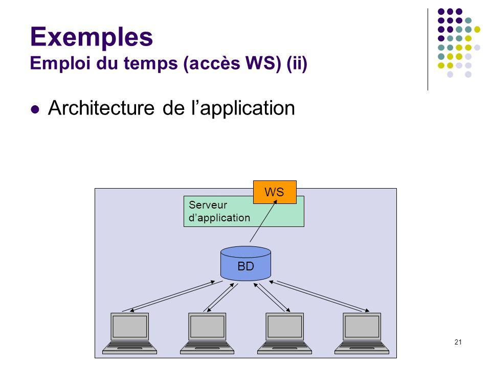 Journées rencontres du CSIESR 200521 Exemples Emploi du temps (accès WS) (ii) Architecture de lapplication BD Serveur dapplication WS