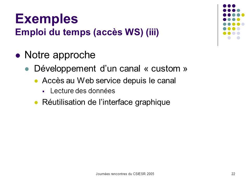 Journées rencontres du CSIESR 200522 Exemples Emploi du temps (accès WS) (iii) Notre approche Développement dun canal « custom » Accès au Web service depuis le canal Lecture des données Réutilisation de linterface graphique