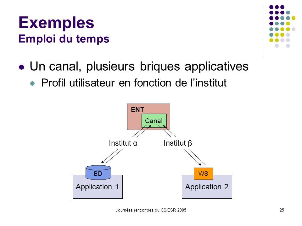 Journées rencontres du CSIESR 200525 Exemples Emploi du temps Un canal, plusieurs briques applicatives Profil utilisateur en fonction de linstitut Can
