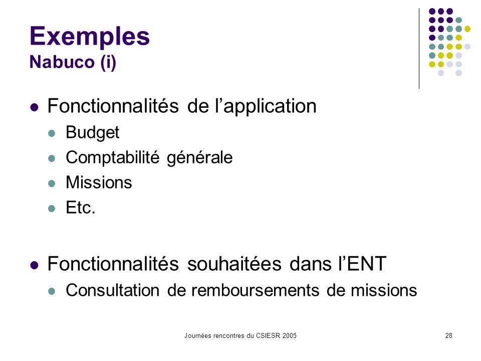 Journées rencontres du CSIESR 200528 Exemples Nabuco (i) Fonctionnalités de lapplication Budget Comptabilité générale Missions Etc.