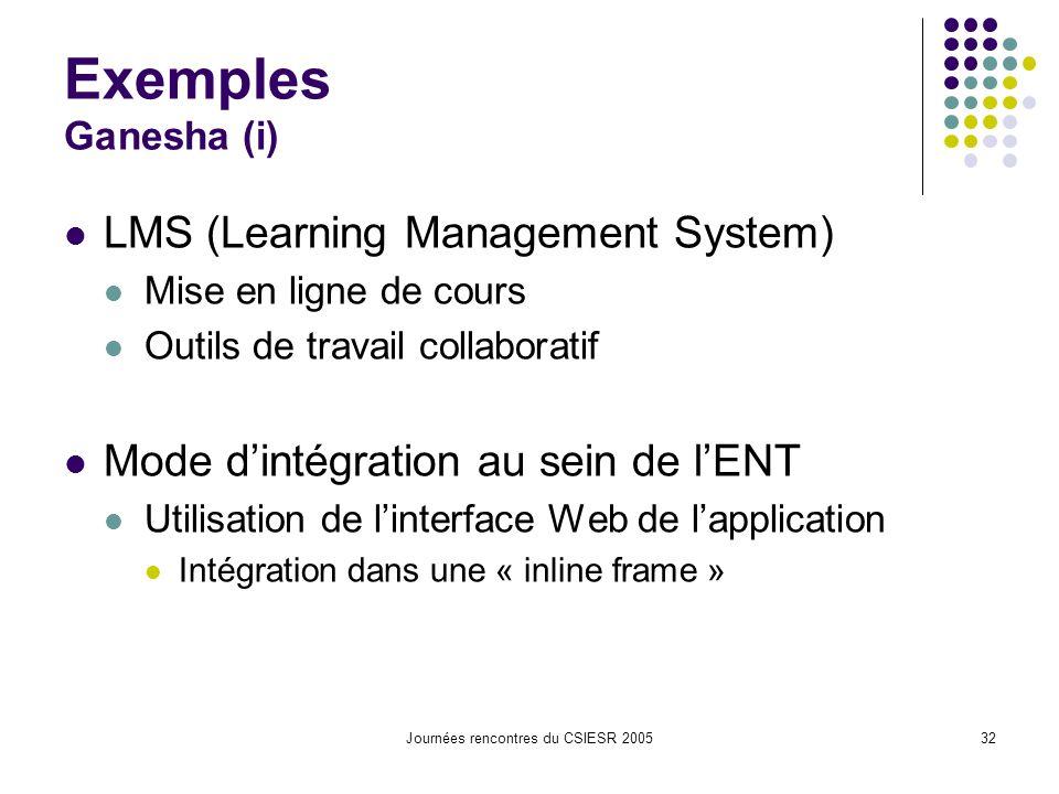 Journées rencontres du CSIESR 200532 Exemples Ganesha (i) LMS (Learning Management System) Mise en ligne de cours Outils de travail collaboratif Mode dintégration au sein de lENT Utilisation de linterface Web de lapplication Intégration dans une « inline frame »