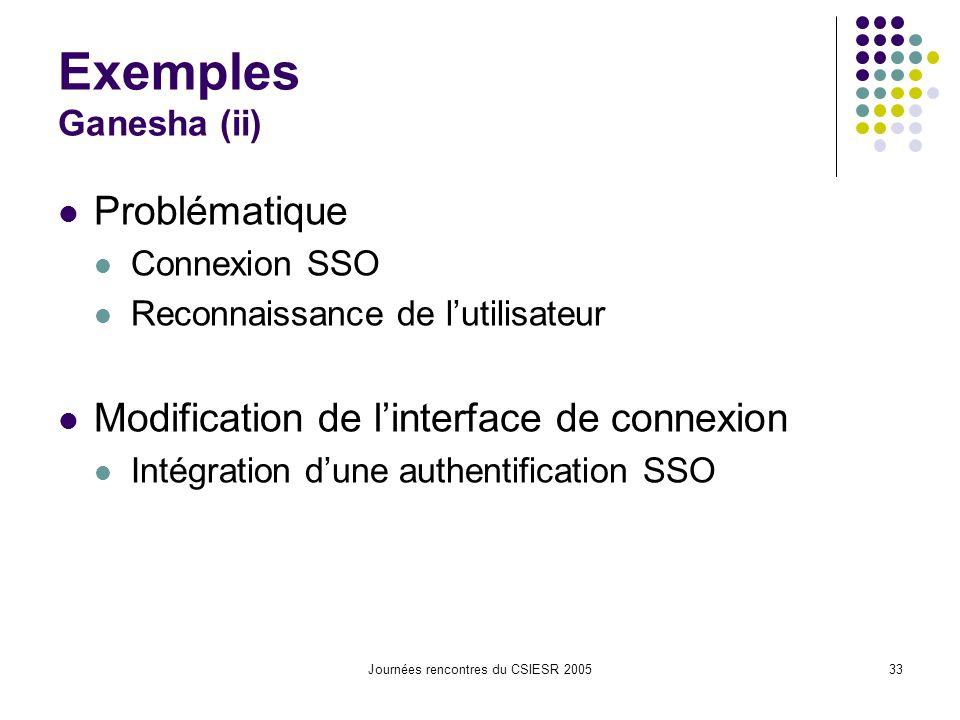 Journées rencontres du CSIESR 200533 Exemples Ganesha (ii) Problématique Connexion SSO Reconnaissance de lutilisateur Modification de linterface de connexion Intégration dune authentification SSO