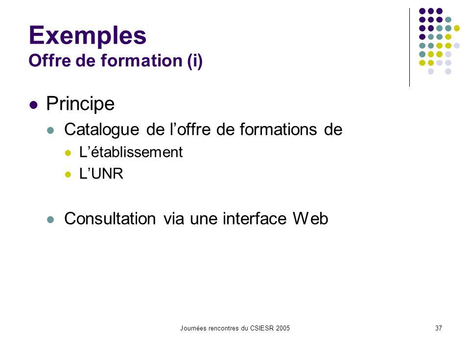 Journées rencontres du CSIESR 200537 Exemples Offre de formation (i) Principe Catalogue de loffre de formations de Létablissement LUNR Consultation via une interface Web