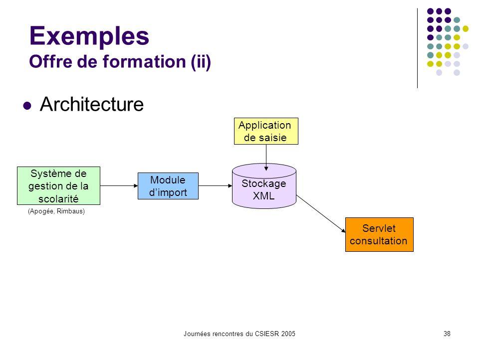 Journées rencontres du CSIESR 200538 Exemples Offre de formation (ii) Architecture Stockage XML Module dimport Système de gestion de la scolarité (Apogée, Rimbaus) Application de saisie Servlet consultation