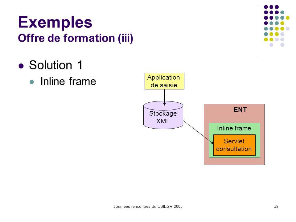 Journées rencontres du CSIESR 200539 Exemples Offre de formation (iii) Solution 1 Inline frame ENT Inline frame Stockage XML Application de saisie Servlet consultation