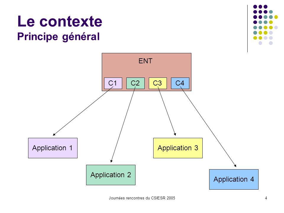 Journées rencontres du CSIESR 20054 Le contexte Principe général Application 1 Application 2 Application 3 Application 4 ENT C1C2C3C4