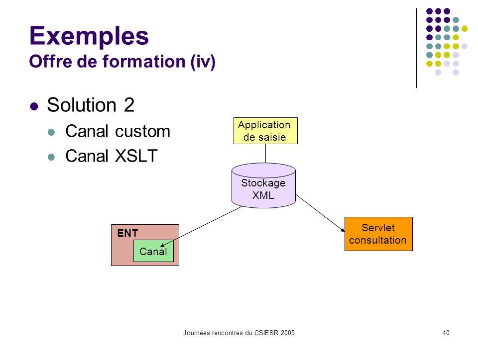 Journées rencontres du CSIESR 200540 Exemples Offre de formation (iv) Solution 2 Canal custom Canal XSLT Canal ENT Application de saisie Servlet consu