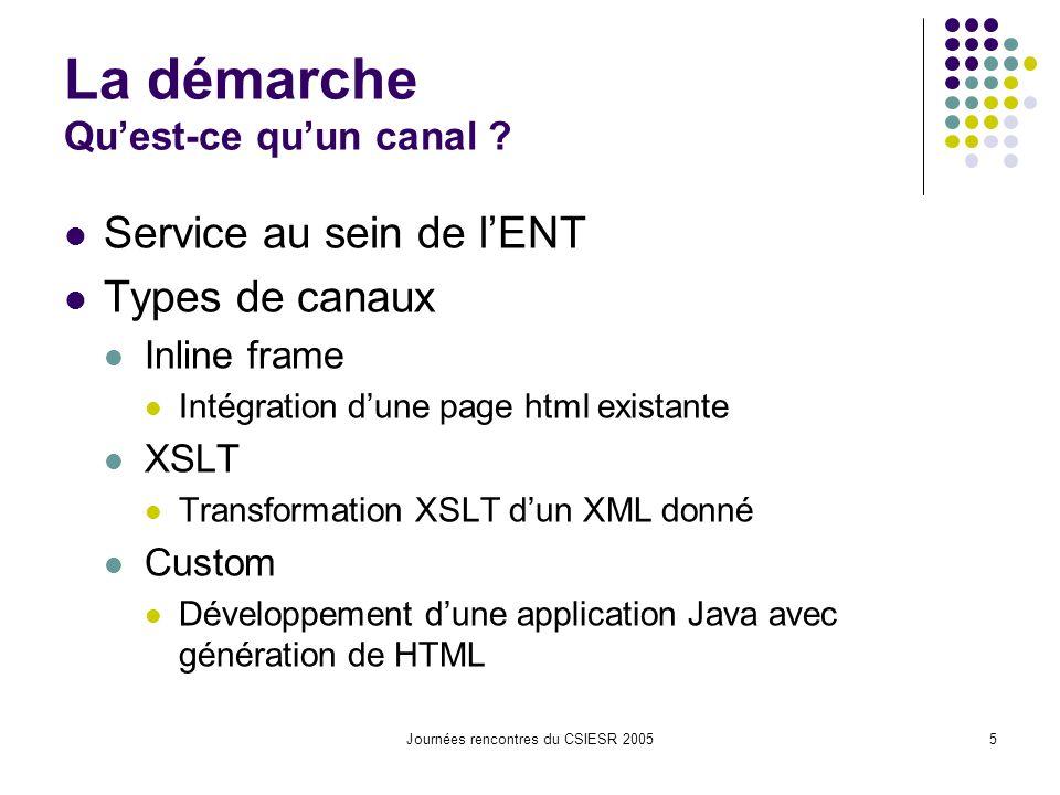 Journées rencontres du CSIESR 20055 La démarche Quest-ce quun canal ? Service au sein de lENT Types de canaux Inline frame Intégration dune page html