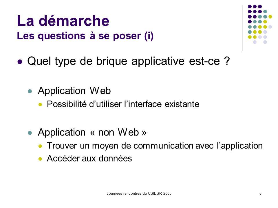 Journées rencontres du CSIESR 20056 La démarche Les questions à se poser (i) Quel type de brique applicative est-ce ? Application Web Possibilité duti