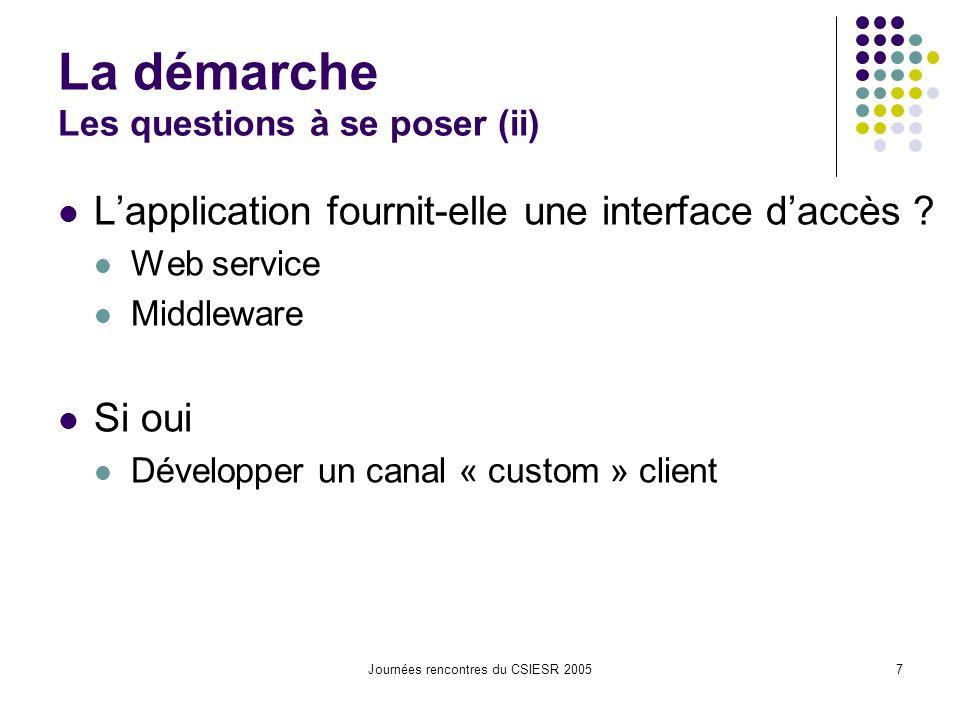 Journées rencontres du CSIESR 20057 La démarche Les questions à se poser (ii) Lapplication fournit-elle une interface daccès ? Web service Middleware