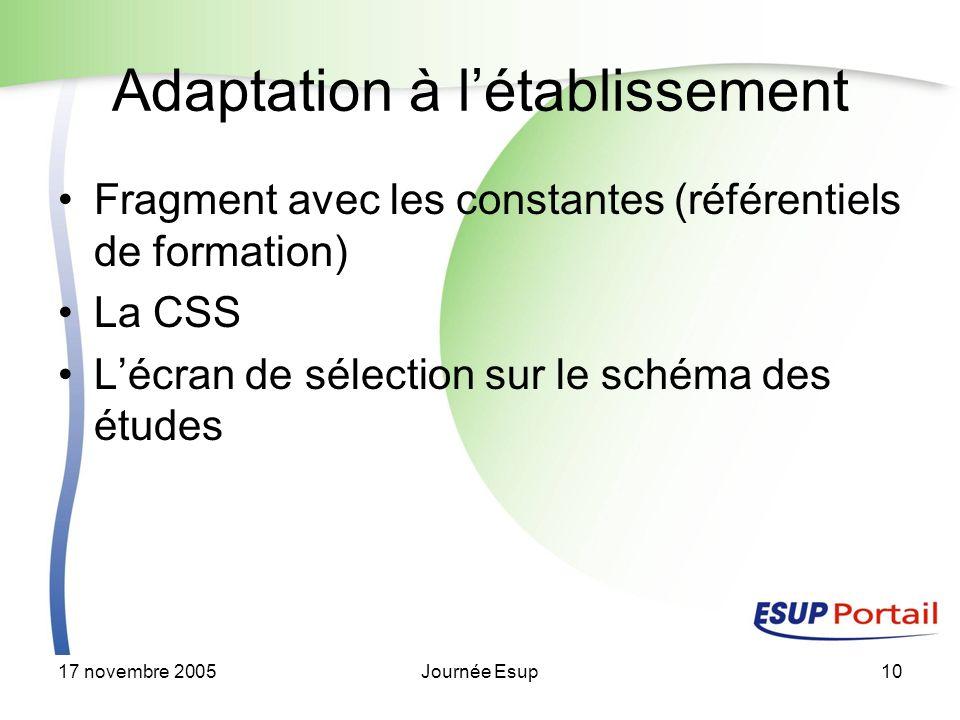 17 novembre 2005Journée Esup10 Adaptation à létablissement Fragment avec les constantes (référentiels de formation) La CSS Lécran de sélection sur le schéma des études