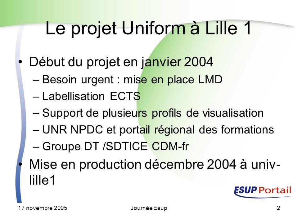 17 novembre 2005Journée Esup23 Conclusion Interconnexion envisagée : –Interconnexion vers le logiciel de pré- inscription des DUT (CIELL) Autres modules complémentaires en cours détude –Construction de parcours de formation –Liaison de ou vers les ressources pédagogiques