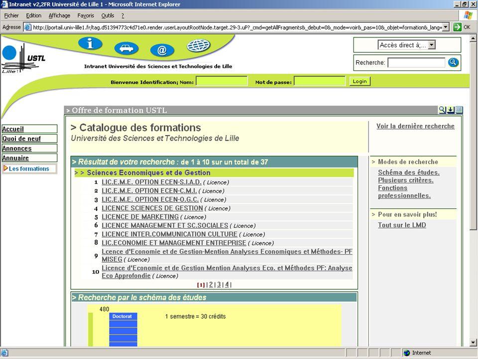 17 novembre 2005Journée Esup22
