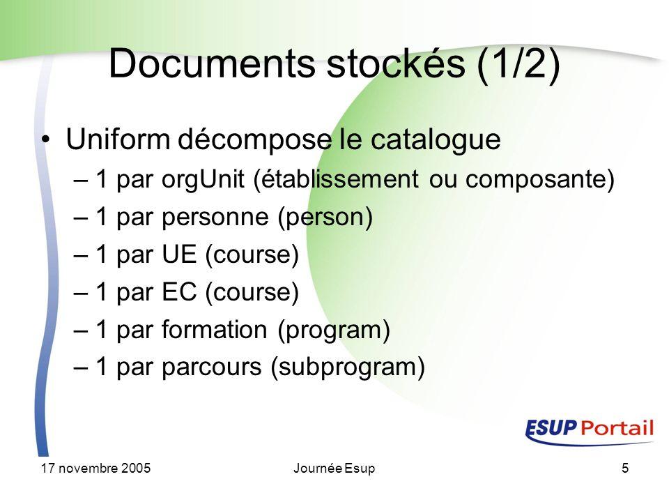 17 novembre 2005Journée Esup5 Documents stockés (1/2) Uniform décompose le catalogue –1 par orgUnit (établissement ou composante) –1 par personne (person) –1 par UE (course) –1 par EC (course) –1 par formation (program) –1 par parcours (subprogram)
