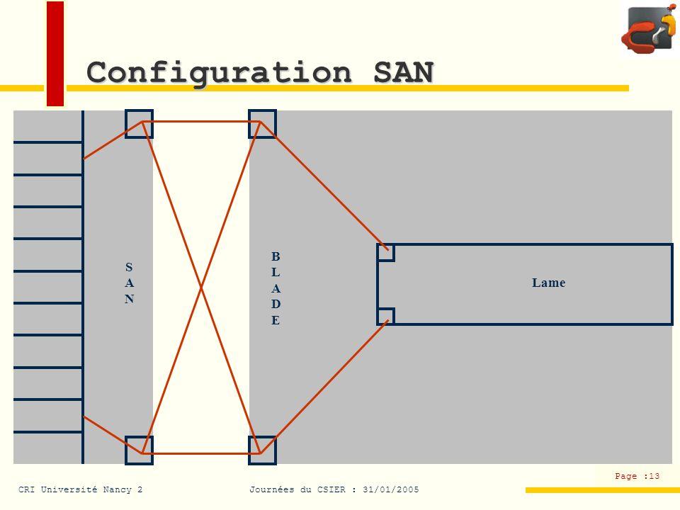 CRI Université Nancy 2Journées du CSIER : 31/01/2005 Page :13 Configuration SAN SANSAN BLADEBLADE Lame