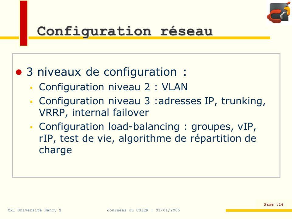 CRI Université Nancy 2Journées du CSIER : 31/01/2005 Page :14 Configuration réseau 3 niveaux de configuration : Configuration niveau 2 : VLAN Configur