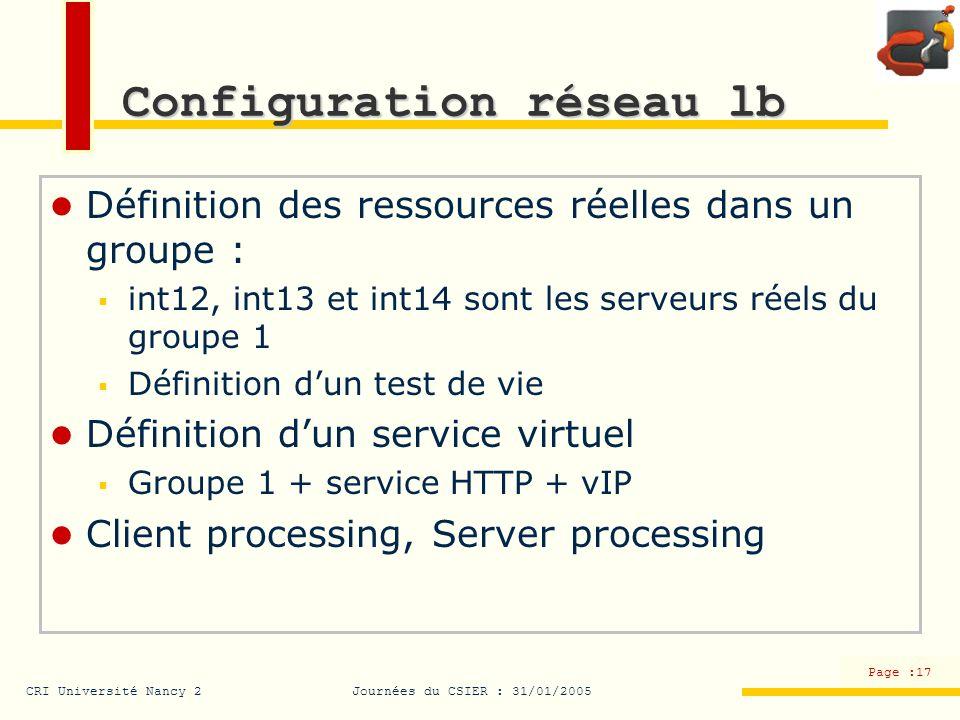 CRI Université Nancy 2Journées du CSIER : 31/01/2005 Page :17 Configuration réseau lb Définition des ressources réelles dans un groupe : int12, int13