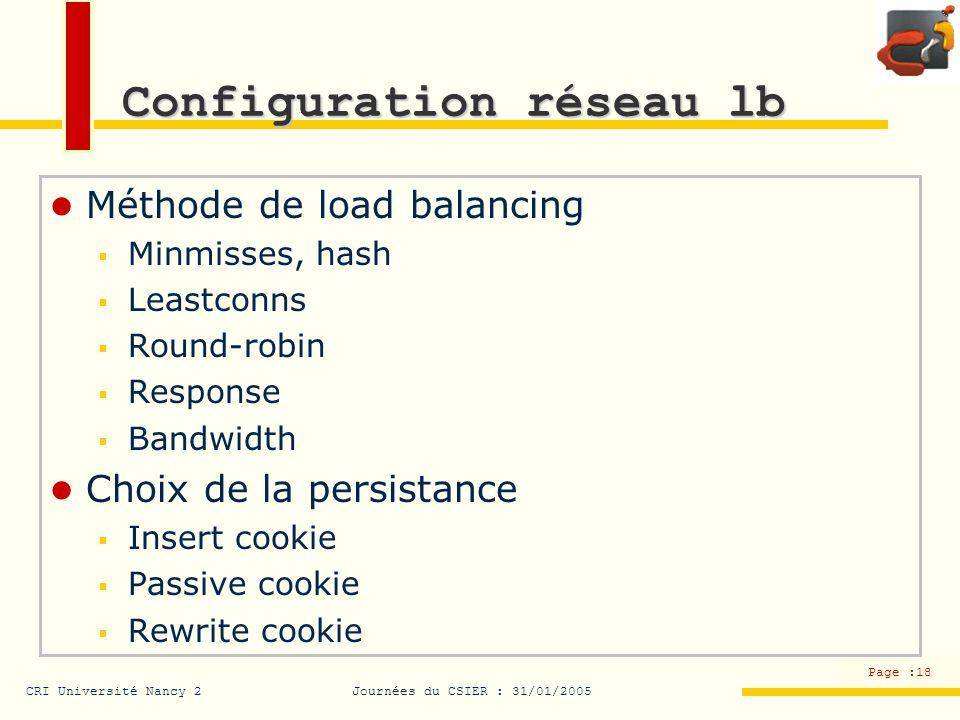 CRI Université Nancy 2Journées du CSIER : 31/01/2005 Page :18 Configuration réseau lb Méthode de load balancing Minmisses, hash Leastconns Round-robin
