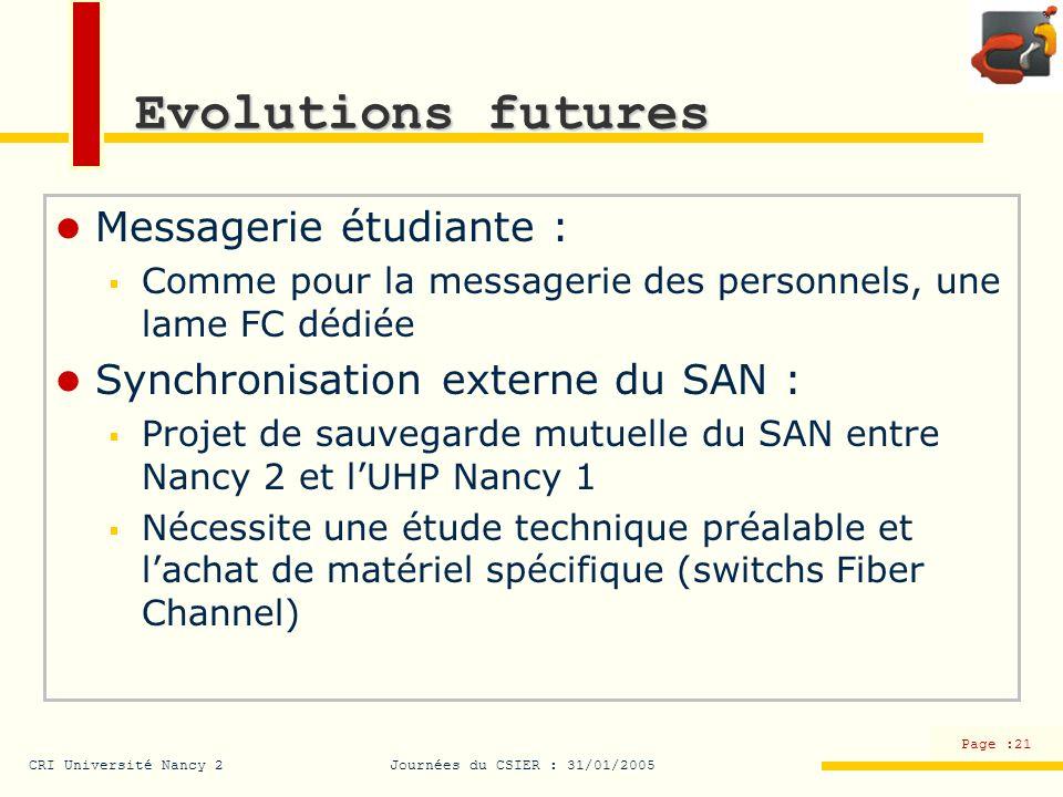 CRI Université Nancy 2Journées du CSIER : 31/01/2005 Page :21 Evolutions futures Messagerie étudiante : Comme pour la messagerie des personnels, une l
