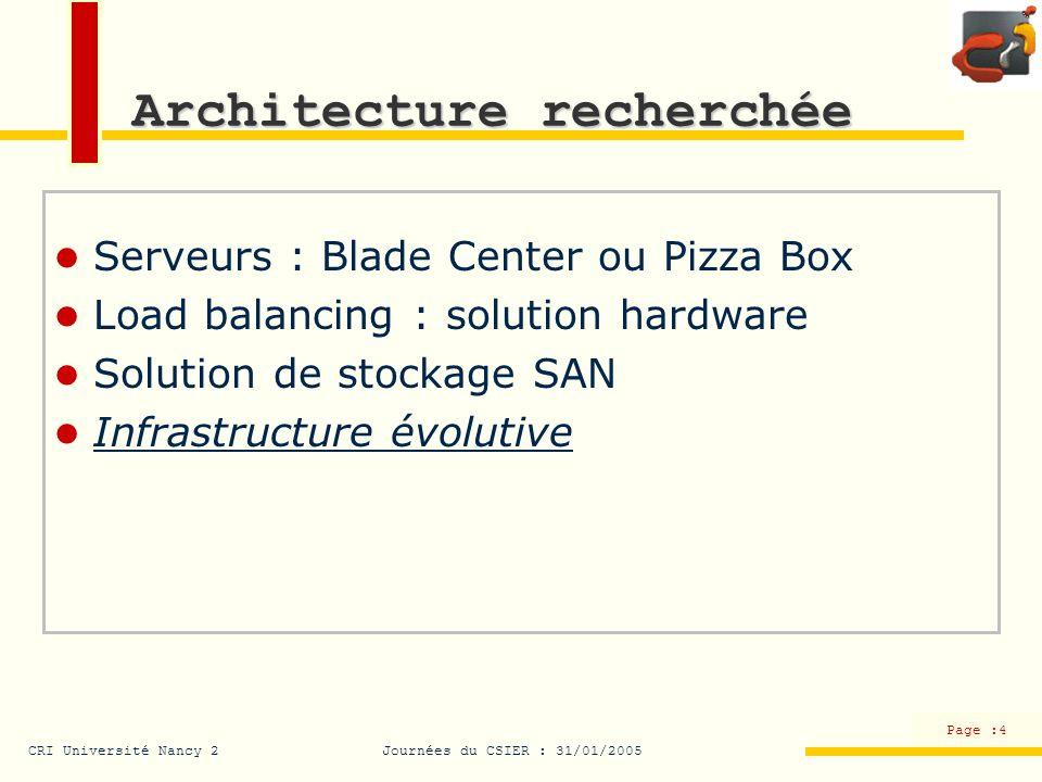 CRI Université Nancy 2Journées du CSIER : 31/01/2005 Page :5 Solution IBM Blade Center : Aucune intelligence dans le fond de panier Choix des modules pour les interfaces externes Incorpore jusquà 14 lames éventuellement différentes Redondance complète au niveau de la connectivité électrique, réseau et SAN SAN IBM évolutif