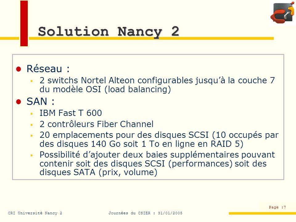 CRI Université Nancy 2Journées du CSIER : 31/01/2005 Page :7 Solution Nancy 2 Réseau : 2 switchs Nortel Alteon configurables jusquà la couche 7 du mod