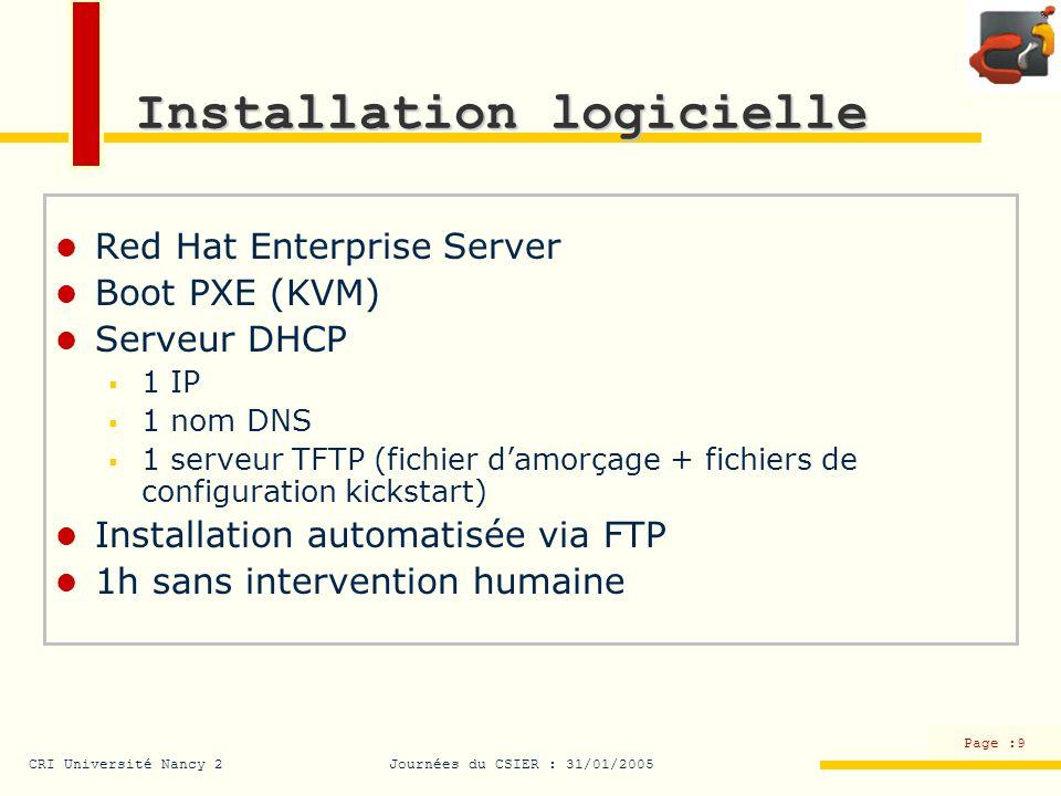 CRI Université Nancy 2Journées du CSIER : 31/01/2005 Page :9 Installation logicielle Red Hat Enterprise Server Boot PXE (KVM) Serveur DHCP 1 IP 1 nom