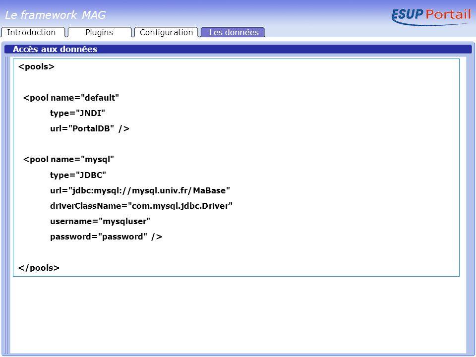 Accès aux données <pool name= default type= JNDI url= PortalDB /> <pool name= mysql type= JDBC url= jdbc:mysql://mysql.univ.fr/MaBase driverClassName= com.mysql.jdbc.Driver username= mysqluser password= password /> IntroductionPluginsConfigurationLes données Le framework MAG