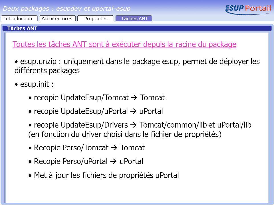 Toutes les tâches ANT sont à exécuter depuis la racine du package esup.unzip : uniquement dans le package esup, permet de déployer les différents packages esup.init : recopie UpdateEsup/Tomcat Tomcat recopie UpdateEsup/uPortal uPortal recopie UpdateEsup/Drivers Tomcat/common/lib et uPortal/lib (en fonction du driver choisi dans le fichier de propriétés) Recopie Perso/Tomcat Tomcat Recopie Perso/uPortal uPortal Met à jour les fichiers de propriétés uPortal Deux packages : esupdev et uportal-esup IntroductionArchitecturesPropriétésTâches ANT