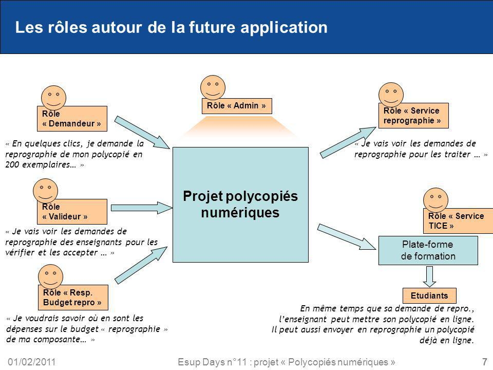 01/02/2011Esup Days n°11 : projet « Polycopiés numériques » De cette première analyse, on peut déjà déterminer que la future application ne gérera pas : Lédition ou mise en page du document « online » –le document uploadé doit être « bon à tirer » pour le demandeur.