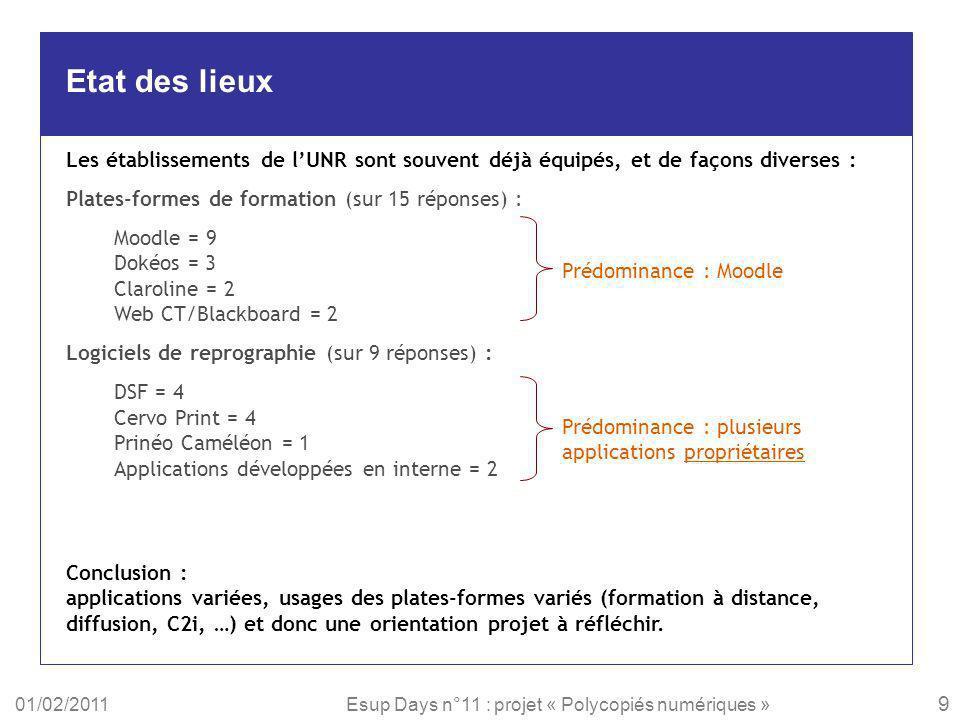 01/02/2011Esup Days n°11 : projet « Polycopiés numériques » Etat des lieux Les établissements de lUNR sont souvent déjà équipés, et de façons diverses