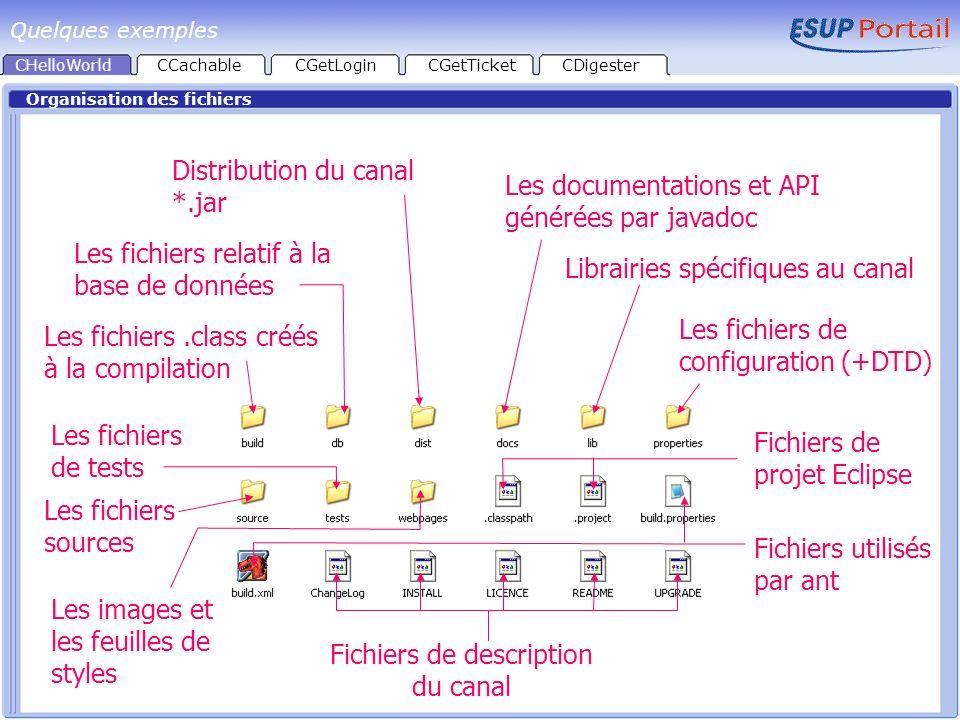 CHelloWorld Gestion d un cache CCachableCGetLoginCGetTicketCDigester Utilisation de : import org.jasig.portal.ChannelCacheKey; import org.jasig.portal.ICacheable; Implémentation : public class CCacheable implements IChannel,Icacheable Méthodes à surcharger public ChannelCacheKey generateKey(): Génère une clé qui va identifier le cache public boolean isCacheValid (Object validity) : Dit si le cache est encore valide ou non Quelques exemples