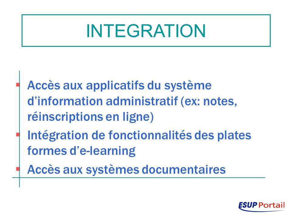 Accès aux applicatifs du système dinformation administratif (ex: notes, réinscriptions en ligne) Intégration de fonctionnalités des plates formes de-learning Accès aux systèmes documentaires INTEGRATION