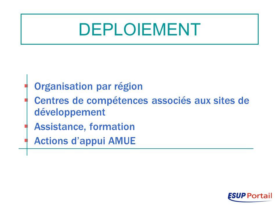 Organisation par région Centres de compétences associés aux sites de développement Assistance, formation Actions dappui AMUE DEPLOIEMENT