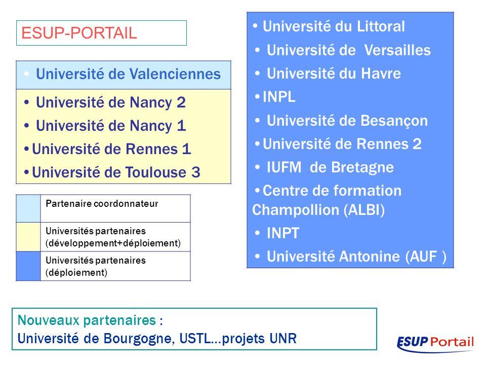 ESUP version 1 Services personnels Communication Mon bureau Ma vie professionnelle Dossier administratif, remboursement mission..