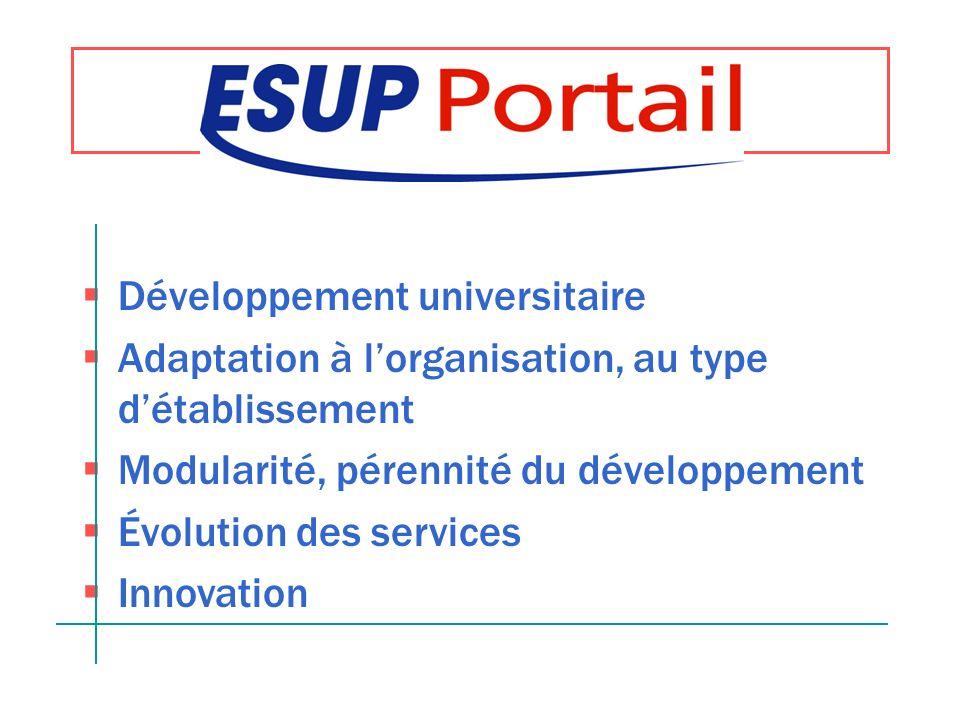 Développement universitaire Adaptation à lorganisation, au type détablissement Modularité, pérennité du développement Évolution des services Innovation ESUP-Portail
