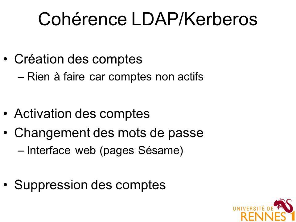 Cohérence LDAP/Kerberos Création des comptes –Rien à faire car comptes non actifs Activation des comptes Changement des mots de passe –Interface web (